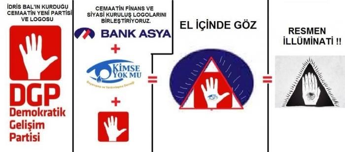 Türkiye De Illuminati 702483 Uludağ Sözlük Galeri