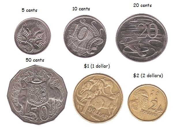 Avustralya Doları Uludağ Sözlük