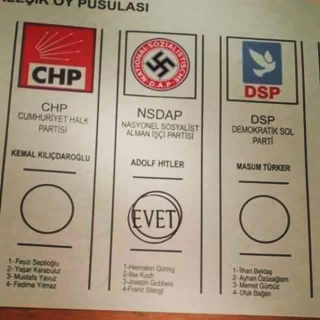Nasyonal Sosyalist Alman Işçi Partisi Uludağ Sözlük